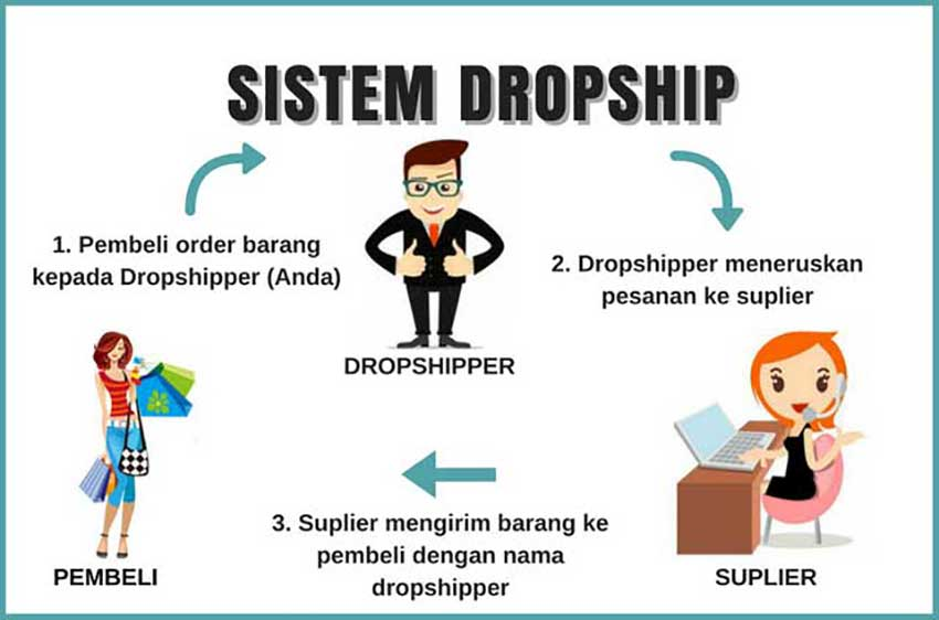 Pengertian Dropshipper